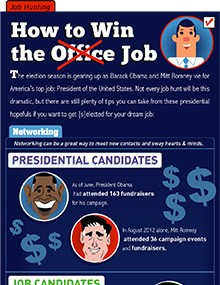 How to Win the Job or the Presidency
