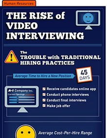 The Growing Popularity of Video Interviewing