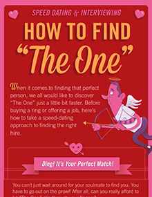 Speed Dating and Interviewing: How to Find The One